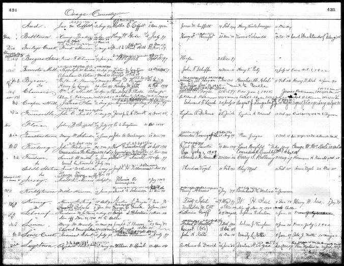 Burt, Joseph, Appointment U.S. Postmasters
